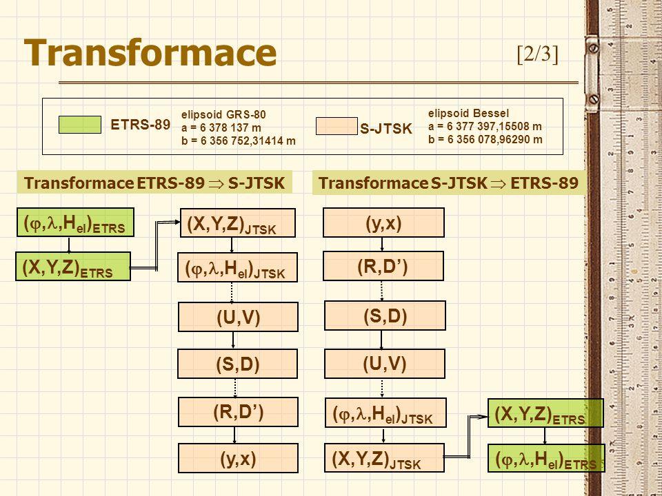 Transformace [2/3] (,,Hel)ETRS (X,Y,Z)ETRS (,,Hel)JTSK (U,V) (S,D)